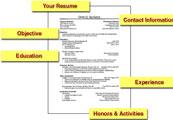 Резюме и сопроводительное письмо на английском языке (Resume and Cover Letter in English)